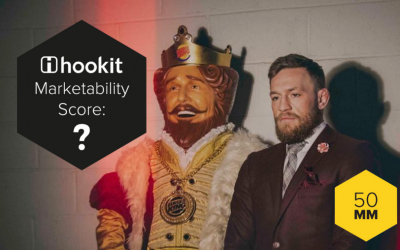 50MM: The Hookit Marketability Score explained